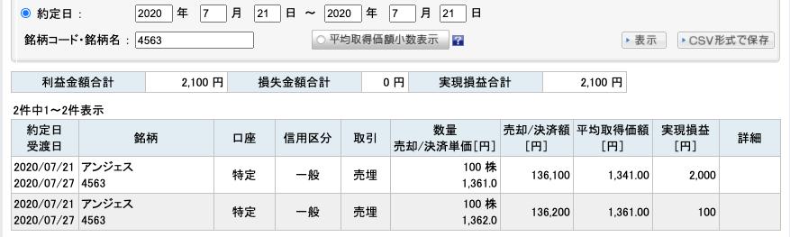 2020-07-21 アンジェス 収支