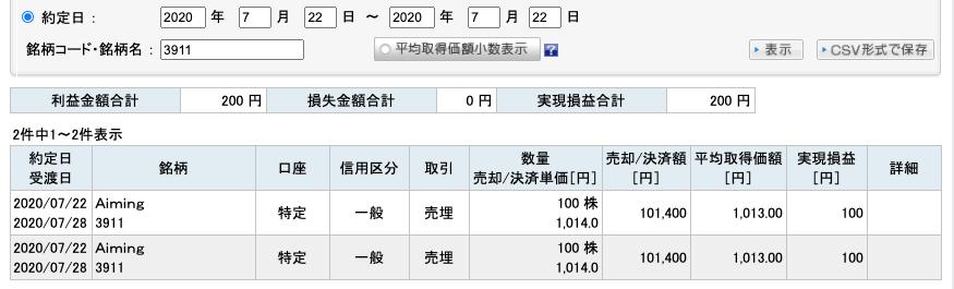 2020-07-21 Aiming 収支