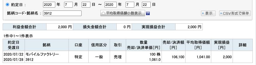2020-07-21 モバイルファクトリー 収支