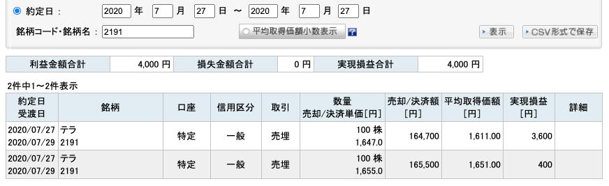 2020-07-27 テラ 収支