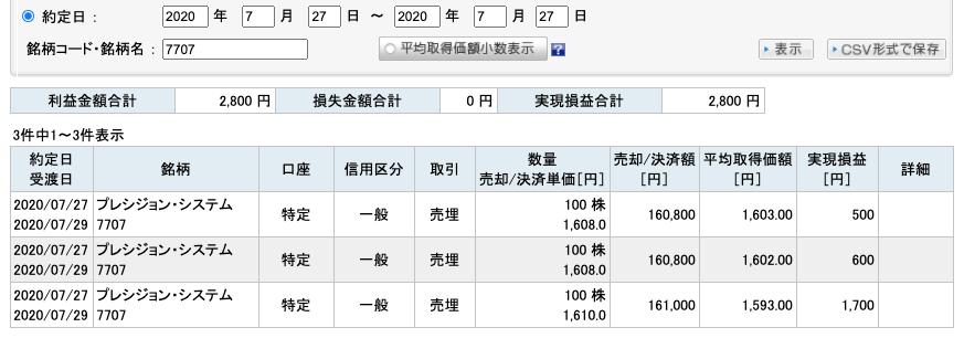 2020-07-27 PSS 収支