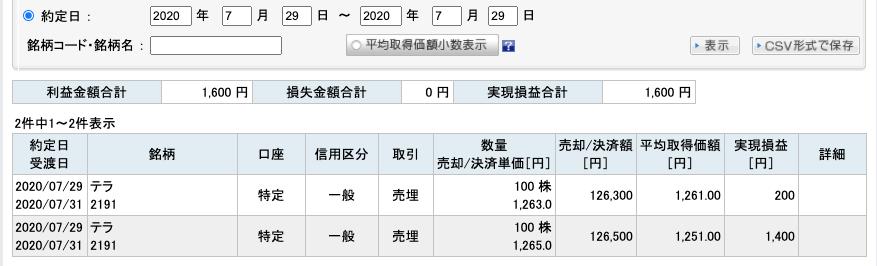 2020-07-29 テラ 収支