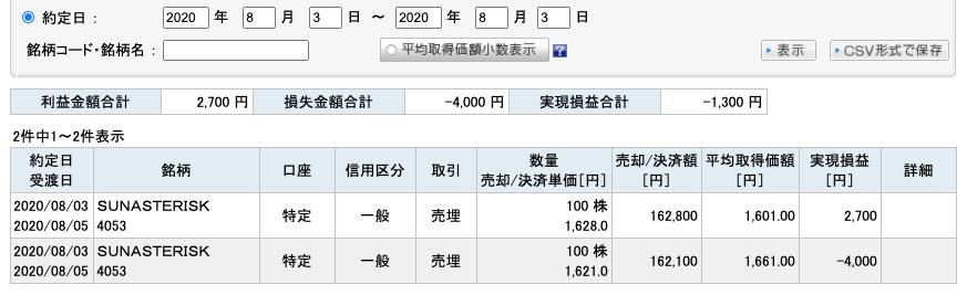 2020-08-03 収支