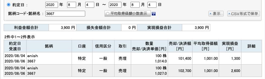 2020-08-04 enish 収支