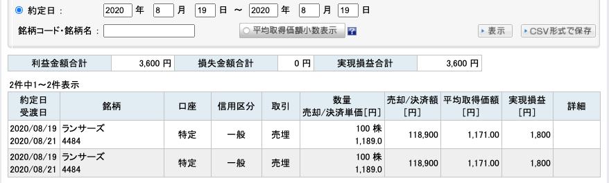 2020-08-19 ランサーズ 収支