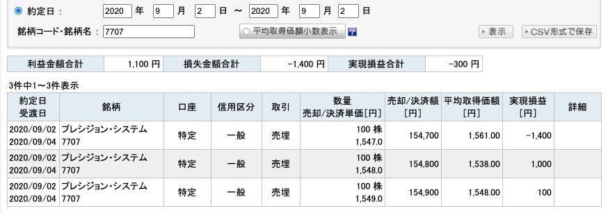 2020-09-02 PSS 収支