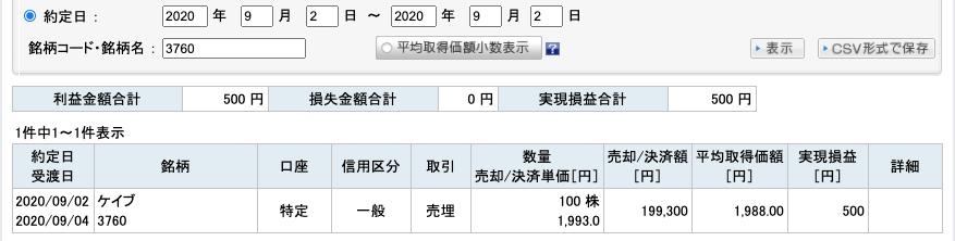 2020-09-02 ケイブ 収支