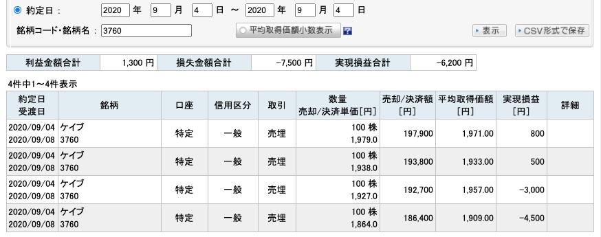 2020-09-04 ケイブ 収支
