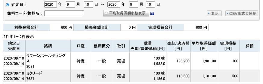 2020-09-10 収支