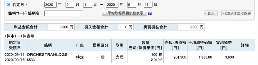 2020-09-11 収支