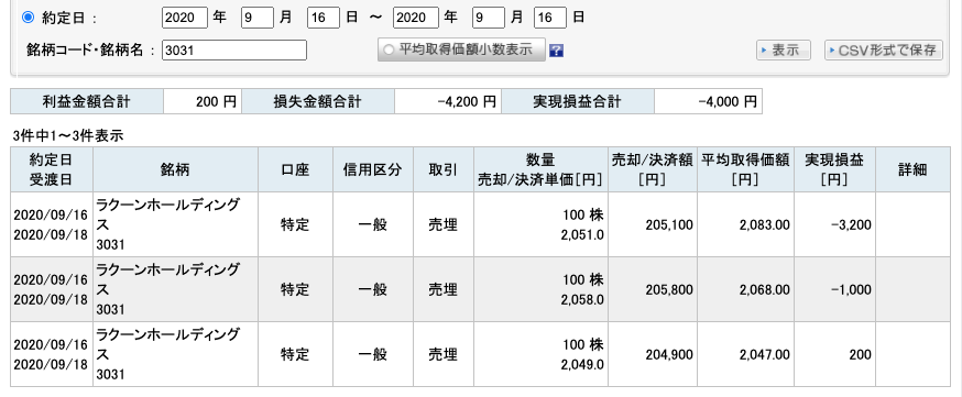 2020-09-16 ラクーンHD 収支