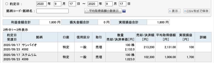 2020-09-17 収支