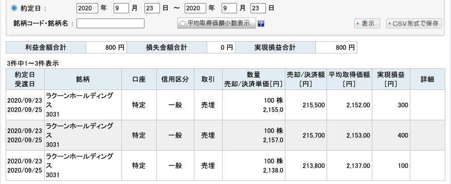 2020-09-23 ラクーンHD 収支