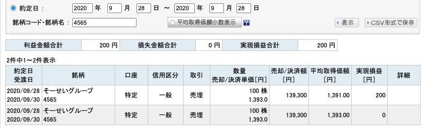 2020-09-28 そーせい 収支