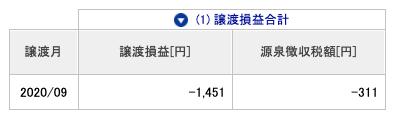2020-09 源泉徴収税額