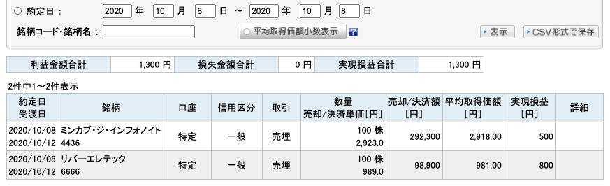 2020-10-08 収支