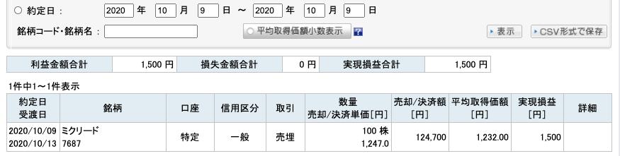 2020-10-09 収支