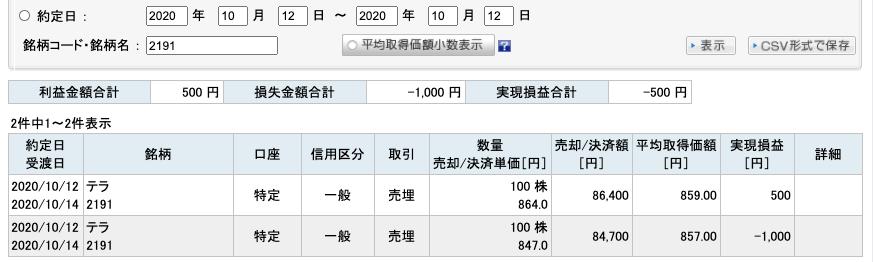2020-10-12 テラ 収支
