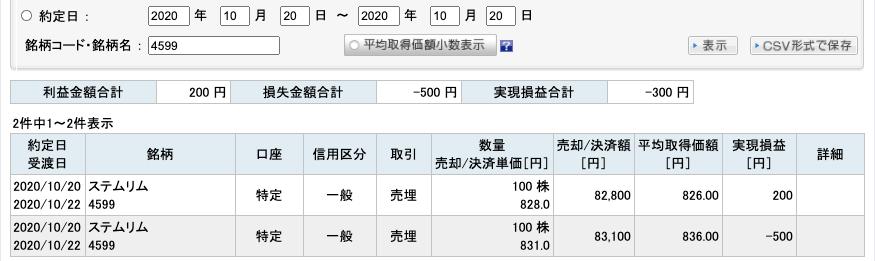 2020-10-20 ステムリム 収支