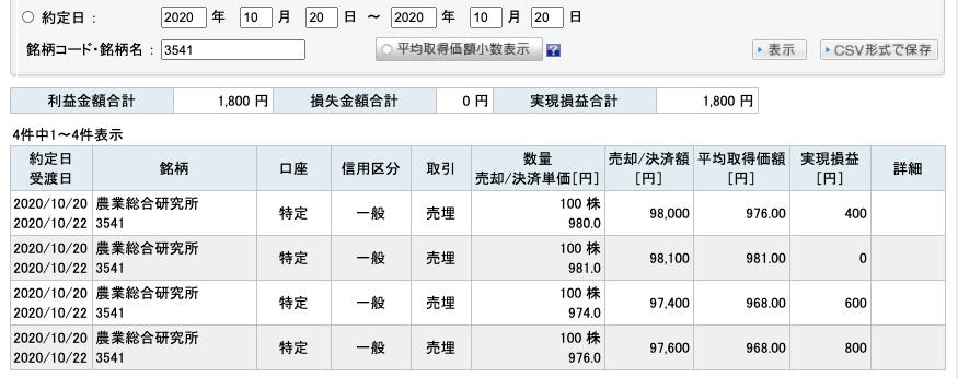2020-10-20 農業総合研究所 収支