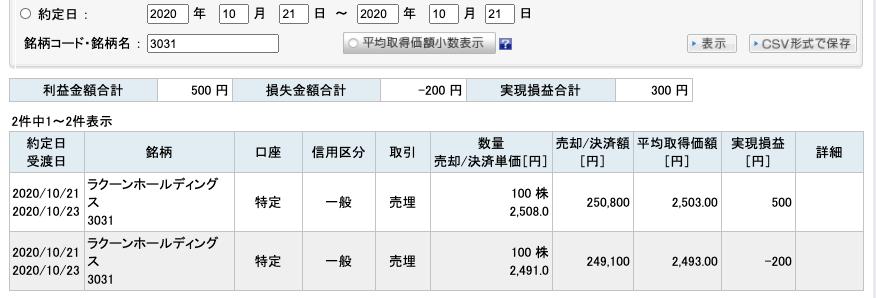2020-10-21 ラクーンHD 収支