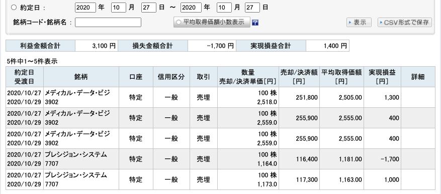 2020-10-27 収支