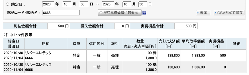 2020-10-30 リバーエレテック 収支