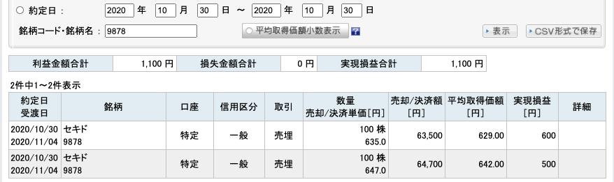 2020-10-30 セキド 収支
