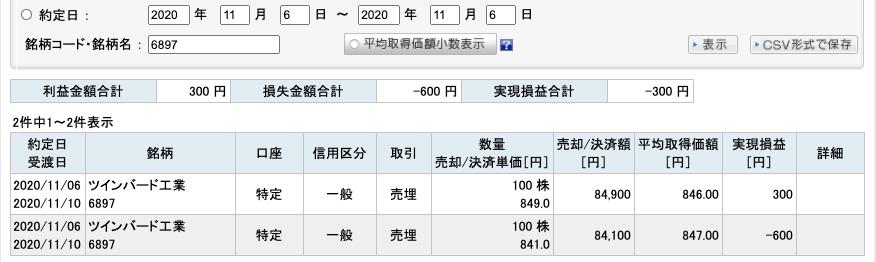 2020-11-06 ツインバード工業 収支