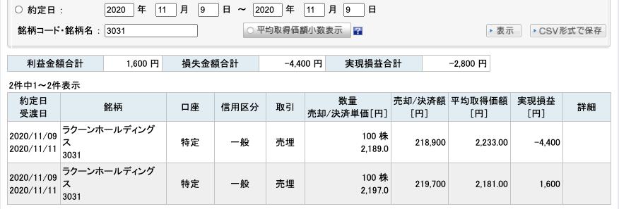 2020-11-09 ラクーンHD 収支
