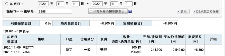 2020-11-09 RETTY 収支