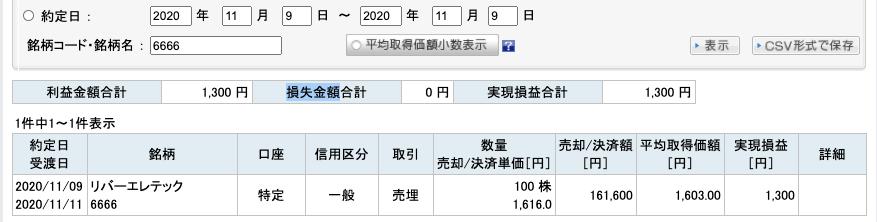 2020-11-09 リバーエレテック 収支