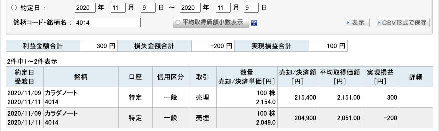 2020-11-09 カラダノート 収支