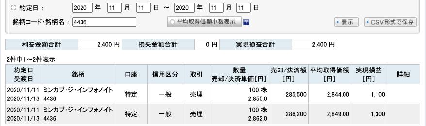 2020-11-11 ミンカブ 収支