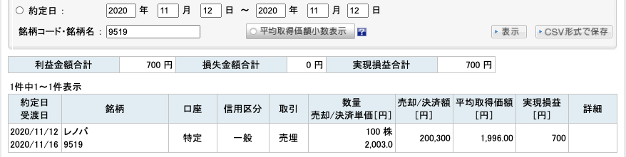 2020-11-12 レノバ 収支