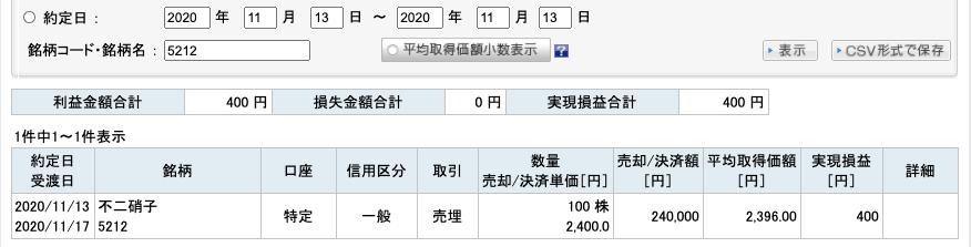 2020-11-13 不二硝子 収支