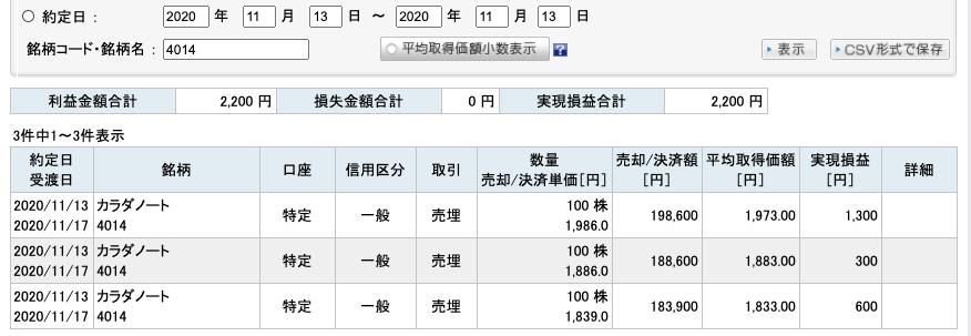 2020-11-13 カラダノート 収支
