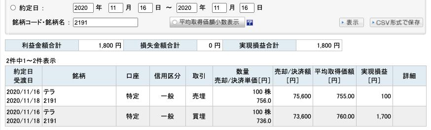 2020-11-16 テラ 収支