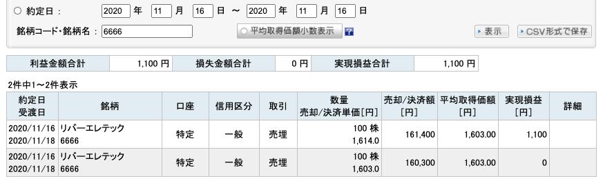 2020-11-16 リバーエレテック 収支