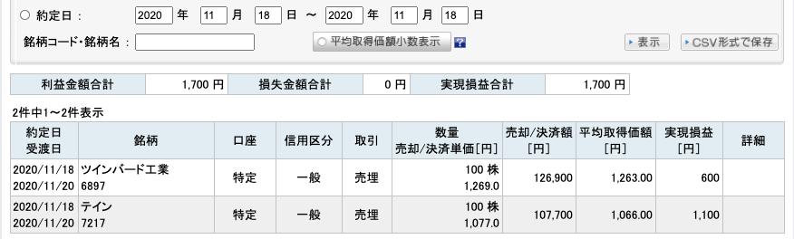 2020-11-18 収支
