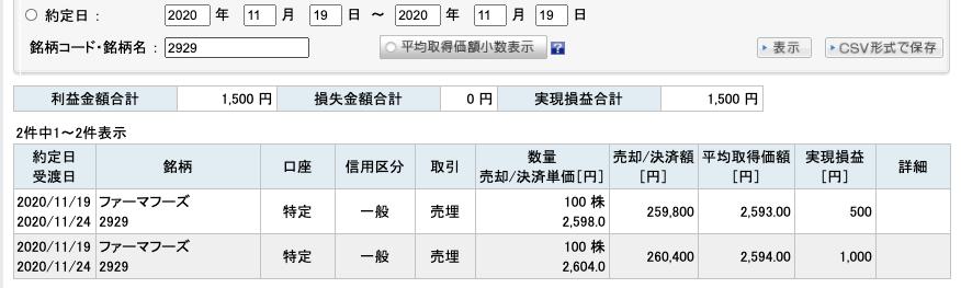 2020-11-19 ファーマフーズ 収支