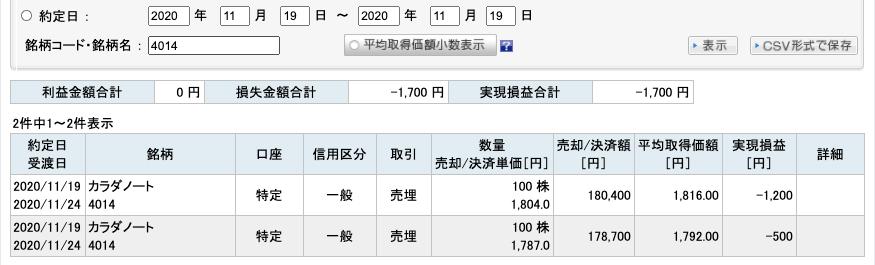 2020-11-19 カラダノート 収支