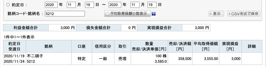 2020-11-19 不二硝子 収支