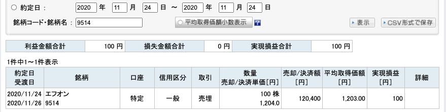 2020-11-24 エフオン 収支