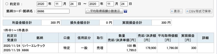 2020-11-24 リバーエレテック 収支