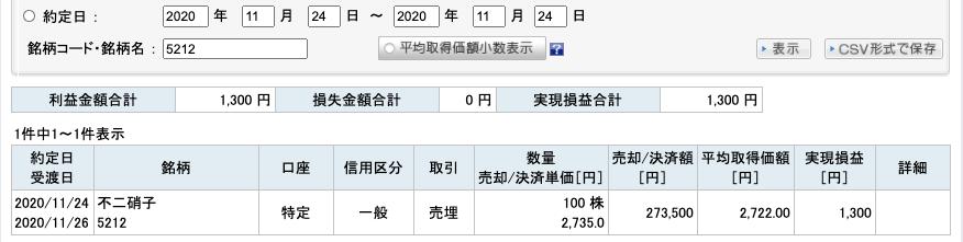2020-11-24 不二硝子 収支