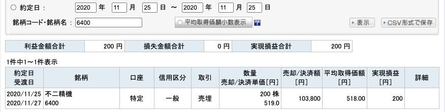 2020-11-25 不二精機 収支
