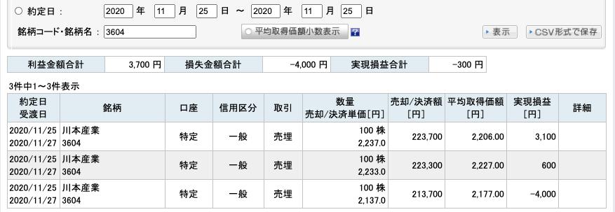 2020-11-25 川本産業 収支