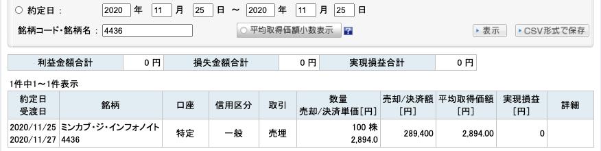 2020-11-25 ミンカブ 収支