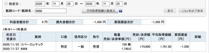 2020-11-25 リバーエレテック 収支